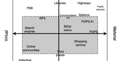 Diagram from 'Virtual Walls'